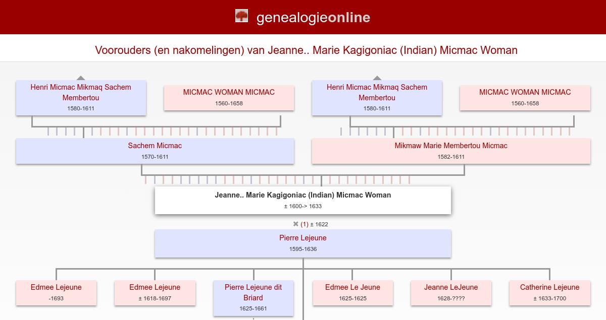jeanne   marie kagigoniac  indian  micmac woman   u00b1 1600