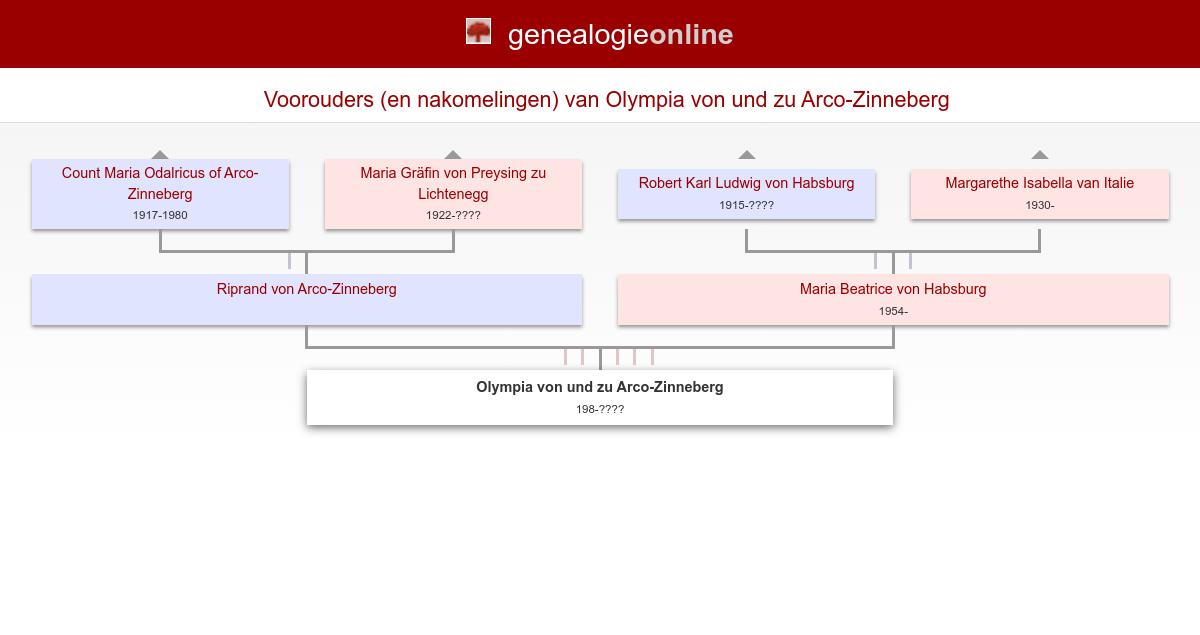 olympia von arco-zinneberg riprand graf von und zu arco-zinneberg