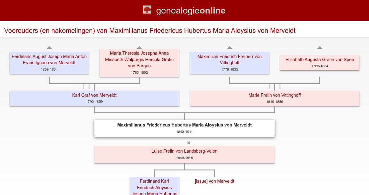 maximilianus friedericus hubertus maria aloysius von merveldt graf von merveldt freiherr zu. Black Bedroom Furniture Sets. Home Design Ideas