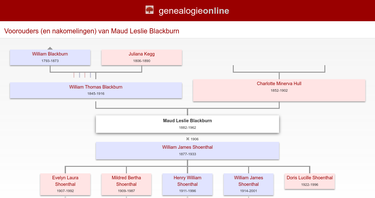 Maud Leslie (Maud Leslie) Blackburn (1882-1962) » Genealogy Richard