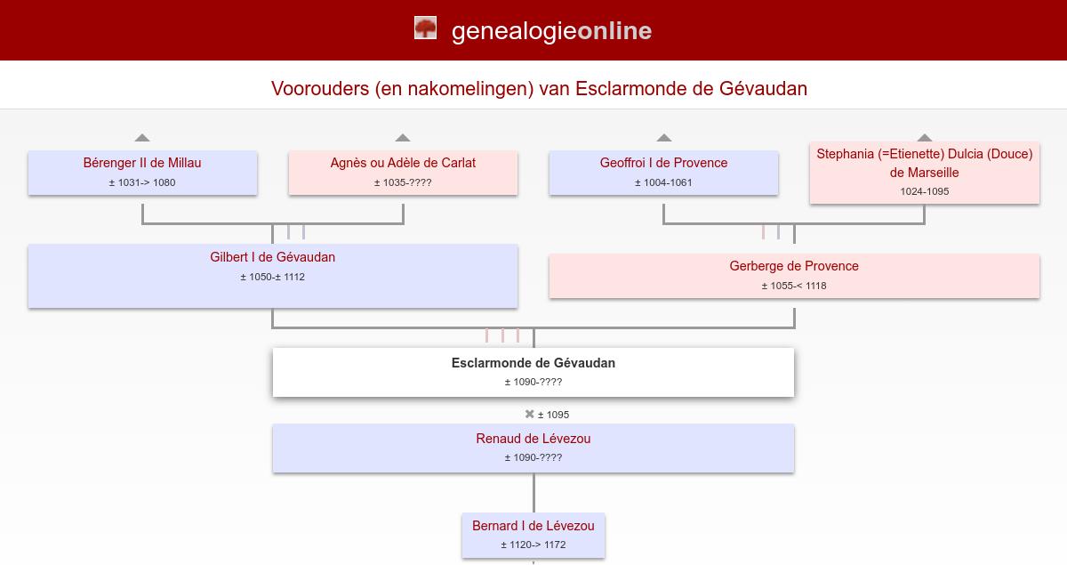 Esclarmonde - Meaning And Origin Of The Name Esclarmonde ...