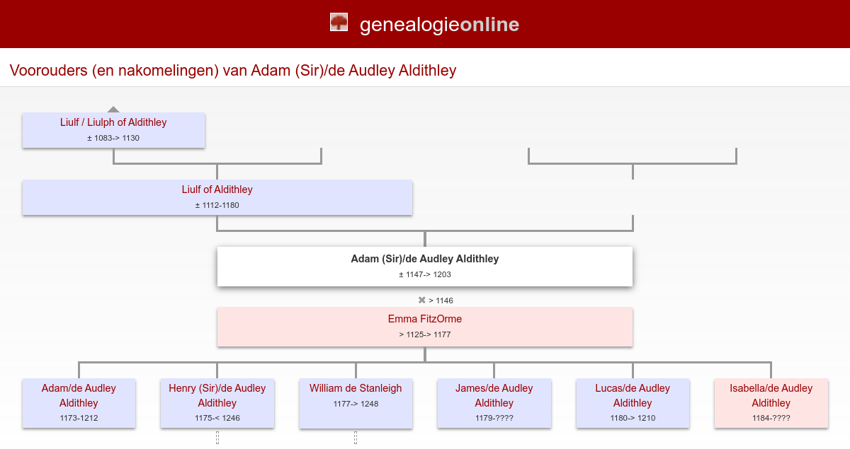 Roger Audley, Aldithley - King Web Site - MyHeritage