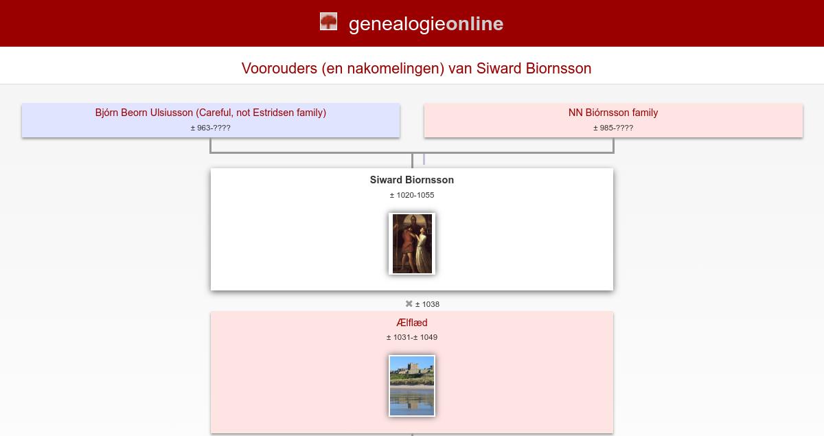 Siward (Earl Of NORTHUMBIA) Biornsson Earl of Northumbria (± 1020-1055) »  maximum test » Genealogie Online 777c7f8b51c05