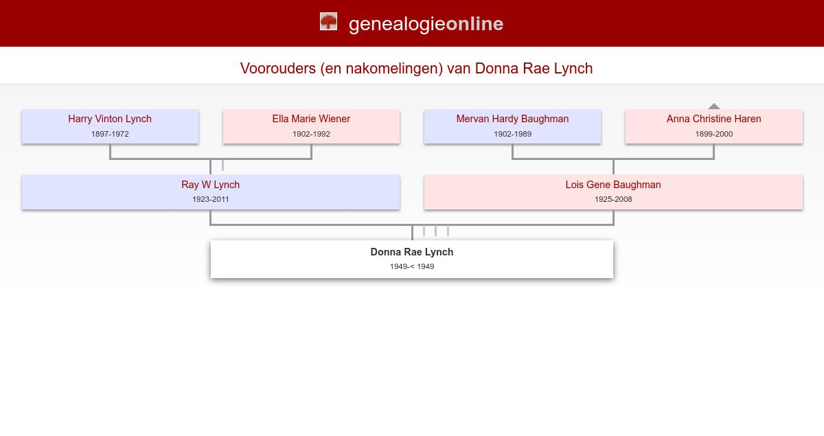Rae Lynch