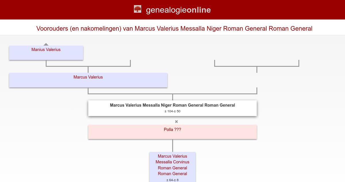 Marcus Valerius Messalla Niger Roman General Niger Roman General